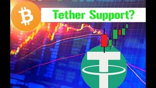 Bitcoin Maintains Support - Tether?