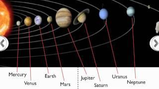YLE 886 Documentary 2011 Solar System KEYNOTE