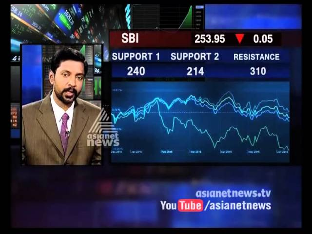 Latest stock market trends analysis Market Watch 13th May 2015