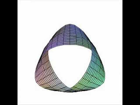Fundamental group mobius strip