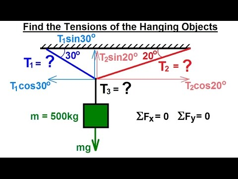 Mechanical Engineering: Particle Equilibrium (7 of 19) Tension of Cables Attached to Hanging Object