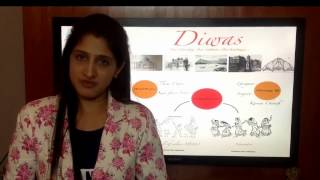 DoYourVenture - IIM Bangalore: Pitch By Shreya Choudhury