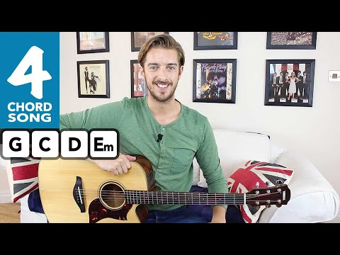 'I'm Yours' Guitar Lesson Tutorial - Jazon Mraz - EASY CHORDS
