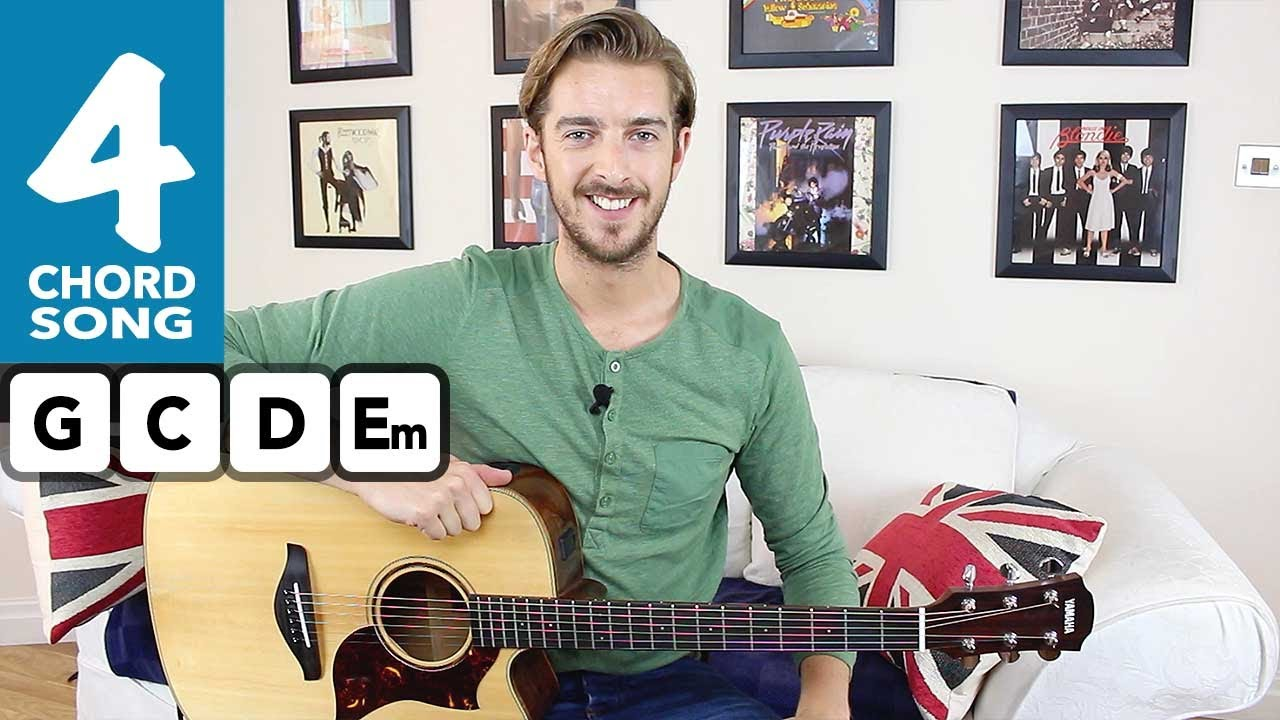 Im Yours Guitar Lesson Tutorial Jazon Mraz Easy Chords Youtube