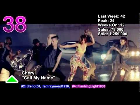 Top 50 Songs 8/16/12 (Week 57)