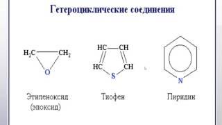 Самкова Т С  химия урок 2 Классификация органических соединений