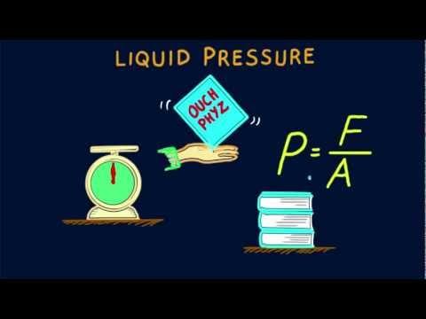 Hewitt-Drew-it! PHYSICS 58. Liquid Pressure