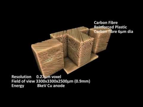Computed Tomography of Carbon Fibre Reinforced Plastic (CFRP)