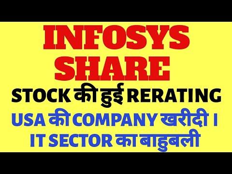 Infosys Share Price Infosys Latest Targets Infy Kaleidoscope Deal Infosys Stock News Youtube