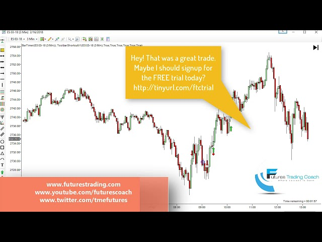 021618 -- Daily Market Review ES CL GC NQ - Live Futures Trading Call Room