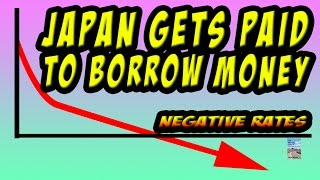 Japan Negative Interest Rates as Central Bank Hits Panic Button! Global Economy