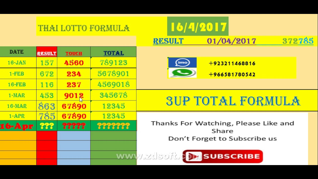 thai lottery result chart from 1970 to 2016: Thai lotto vip 16 04 2017 3up total youtube