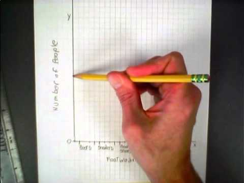 How To Draw A Bar Graph YouTube