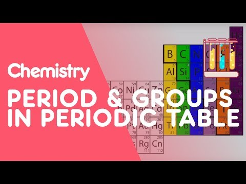 What are Periods and Groups in the Periodic Table? | Chemistry for All | The Fuse School