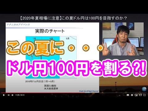 【2020年夏相場に注意】この夏ドル円は100円を目指すのか?