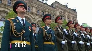 Владимир Путин на Парадах Победы (2000-2018)