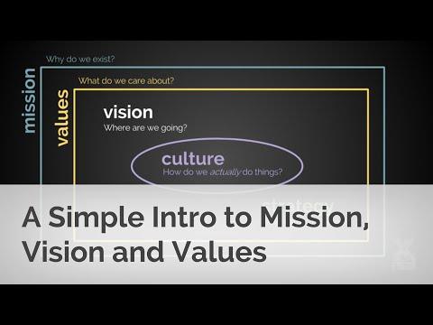 A Simple Intro To Mission, Vision And Values