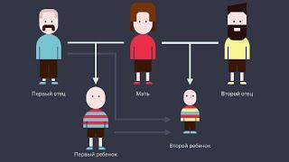 ТЕЛЕГОНИЯ (влияние первого самца) - ТОП-7 молекулярных аспектов передачи ДНК от первого партнёра