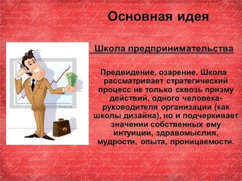 функциональные направления менеджмента-реферат