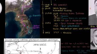Kore Savaşı (Dünya Tarihi / Yakın Tarih (20. Yüzyıl))