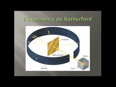 Cycle 4 histoire de la découverte de l&39;atome