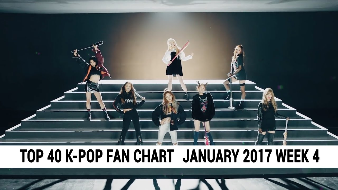 Top 40 K Pop Songs Chart January 2017 Week 4 Fan You