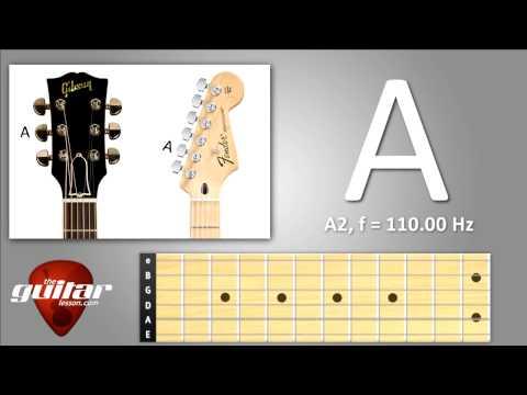 A string standard guitar tuning (5th string)