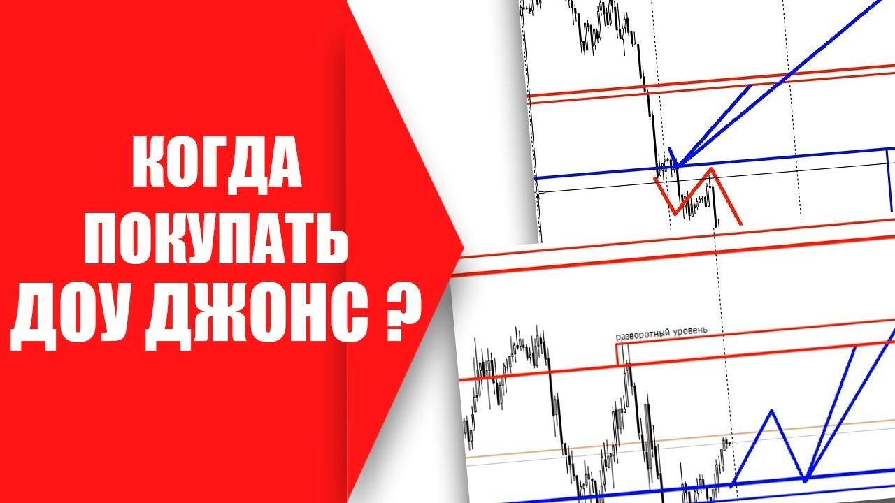 Торговые рекомендации и обзор рынка от Яна Сикорского 30.05.19