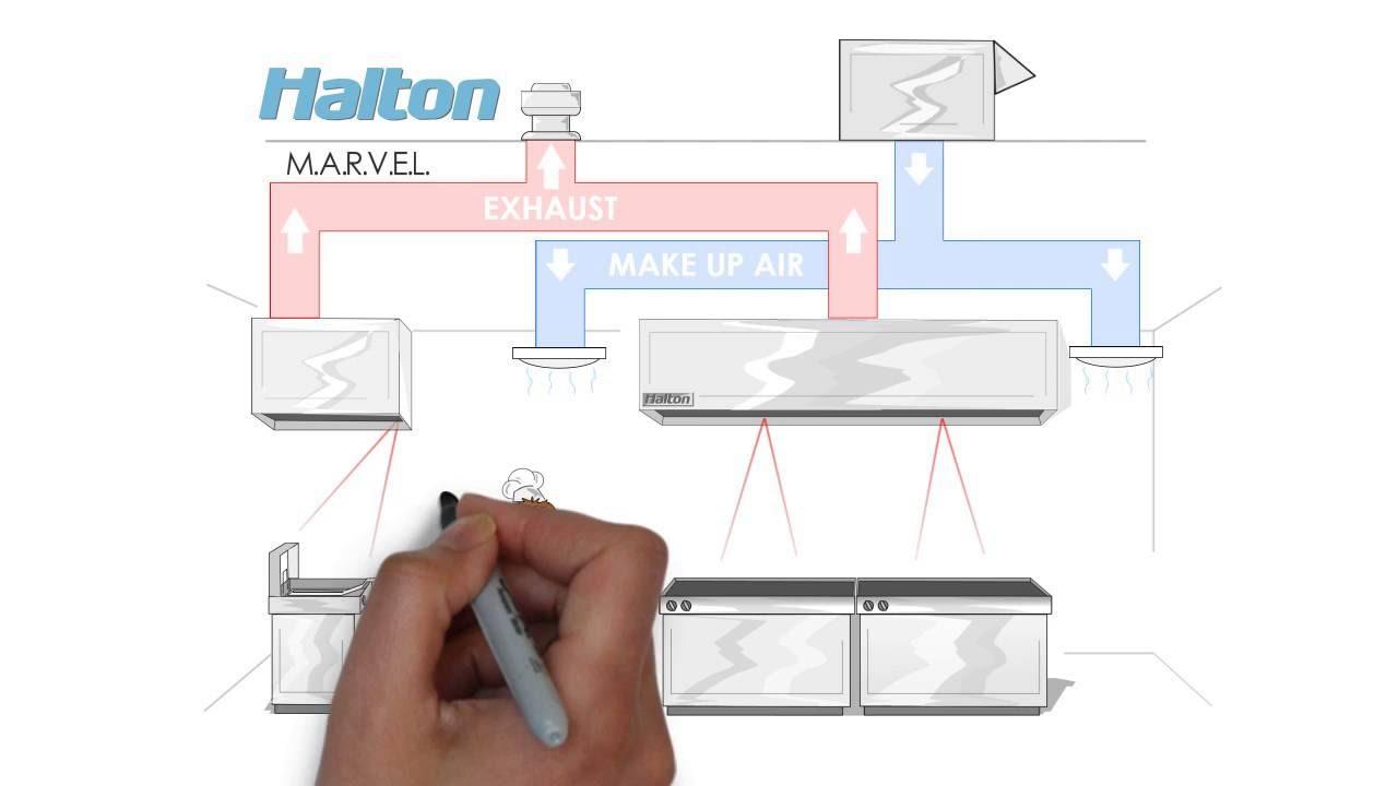 halton s m a r v e l demand control ventilation system halton s m a r v e l demand control ventilation system