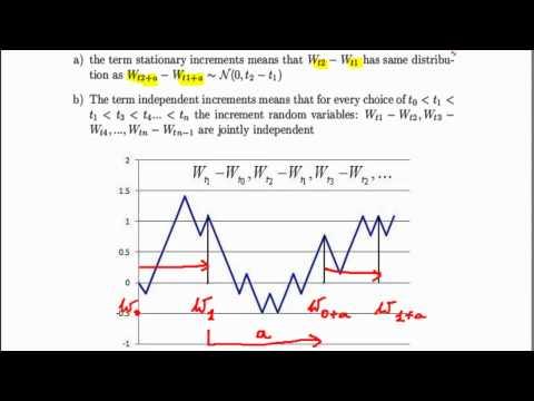 Brownian motion #1 (basic properties)