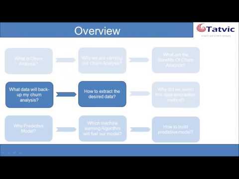 [Webinar] Churn Analysis For Mobile App