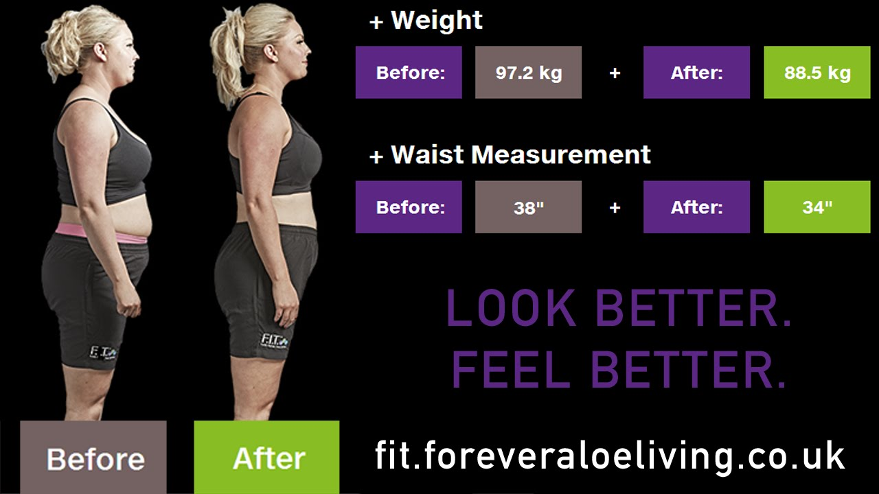 measurement weight loss