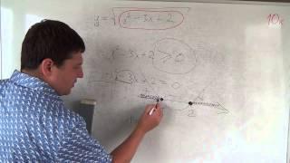 Алгебра 10 класс. 5 сентября. Область определения функции #2
