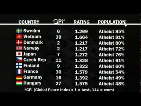 Religion Makes Countries More Violent?