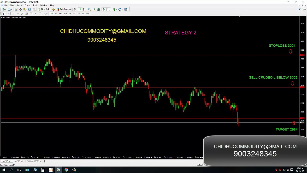 Binary youtube trader trading beginners biz 593 index