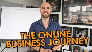 The Online Business Journey: What To Expect, Biggest Challenges & Time Management