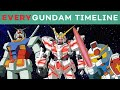 EVERY Gundam Timeline Explained
