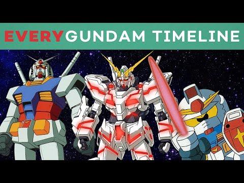 EVERY Gundam Timeline Explained