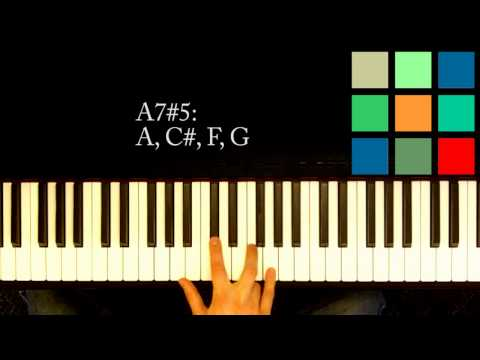 How To Play An A7#5 Chord On The Piano