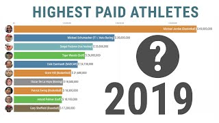 TOP 10 WORLD'S HIGHEST PAID ATHLETES (1990-2019)