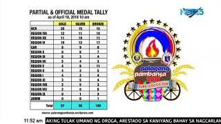 Palarong Pambansa 2018   NCR, nagunguna sa partial tally ng pinakamaraming nakuhang medalya