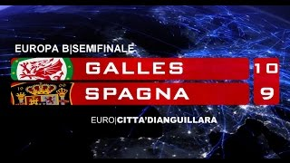 GALLES - SPAGNA 10 - 9 d.c.r. [Europa B - Semifinale]