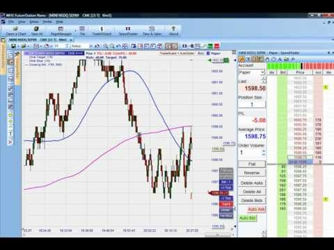 Wh selfinvest france