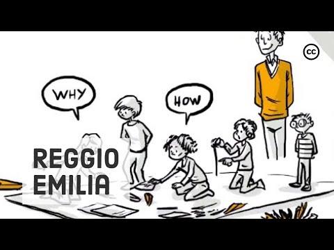 Reggio Emilia Education