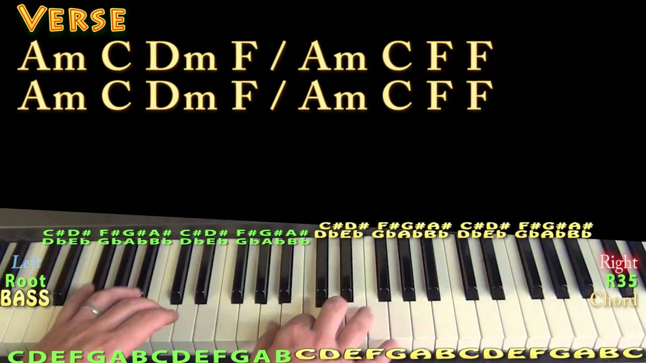 Midnight Train Garth Brooks Piano Lesson Chord Chart Youtube