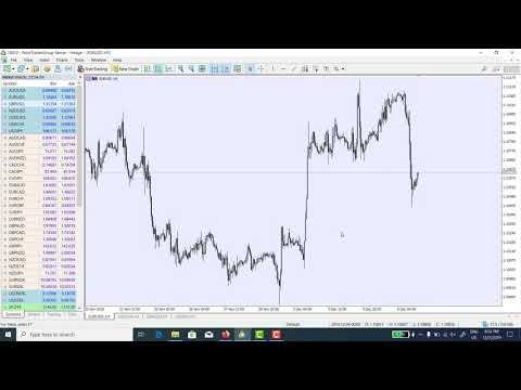 Point Trader Group | 5 أنواع الرسوم البيانية بمنصة ميتاتريدر