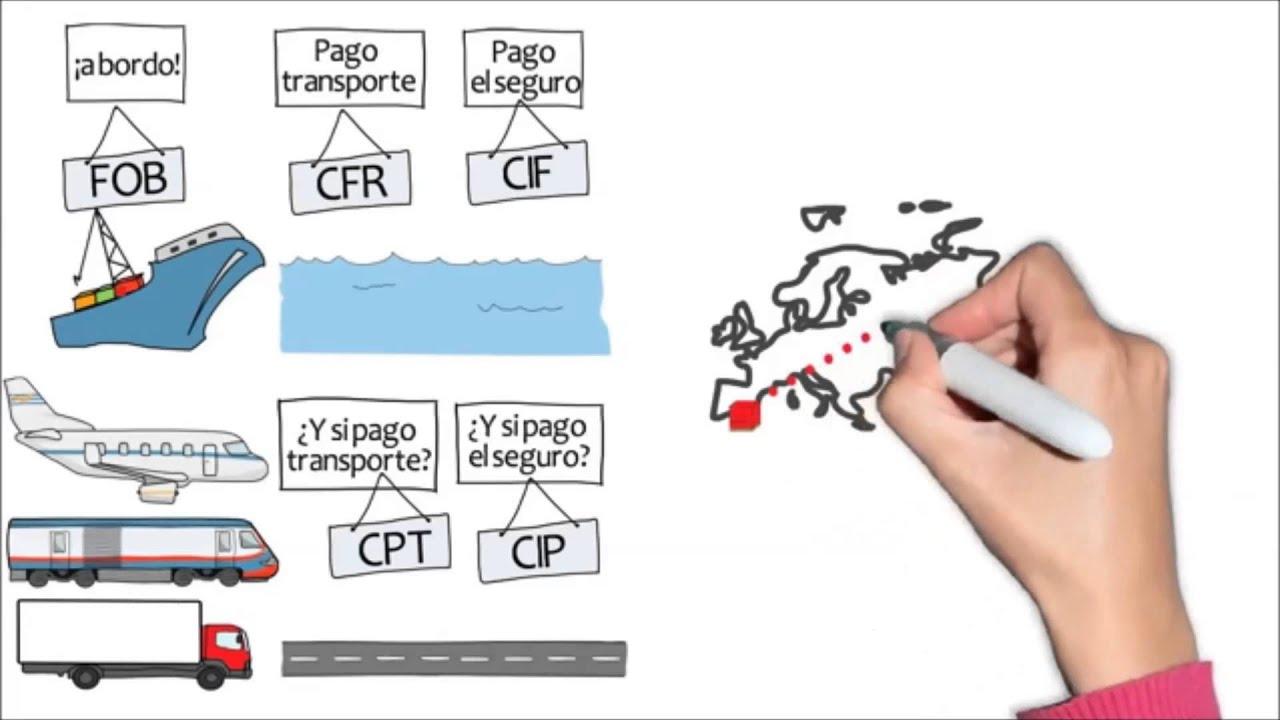 Curso online de Gestión de Operaciones y Logística en el Transporte Aéreo de Mercacías