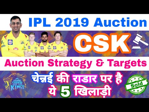 IPL 2019 - CSK Auction Strategy & 5 Target Players List | Chennai Super Kings