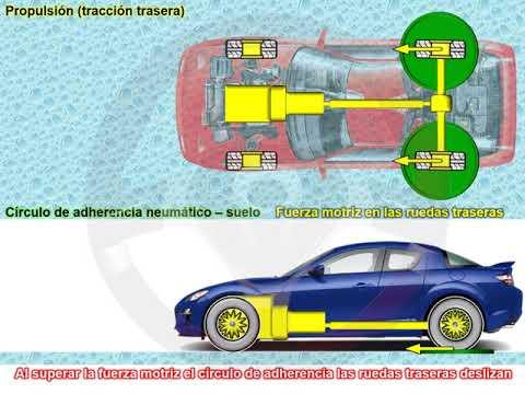 Tipos de automóviles 4x4 (1/3)