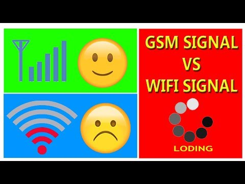 WISP (Wireless Internet Service Provider) low wifi signal | best WiFi channel (Urdu Hindi) YouTube 1